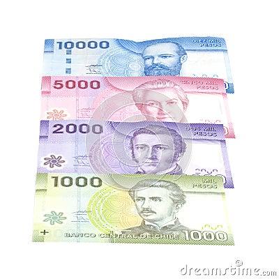 Chilean Pesos of Various Colors