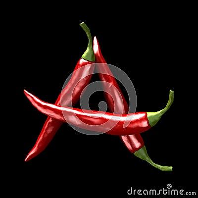 Chili abc -  A