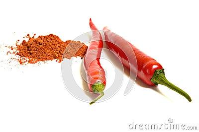 Chili paprikas