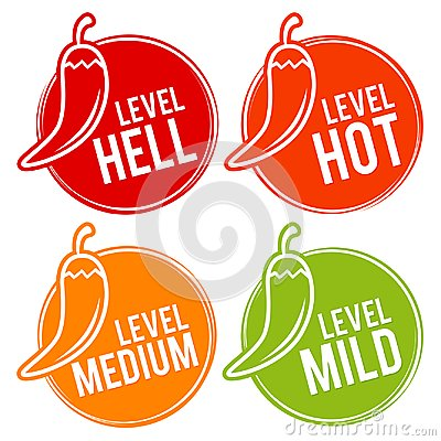 Free Chili Peppers Scale Mild, Medium, Hot And Hell Icons. Eps10 Vector. Royalty Free Stock Image - 113288066