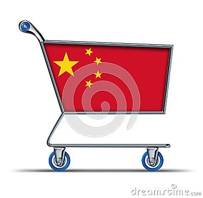 China trade market surplus deficit shopping cart