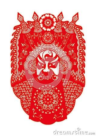 Chinese Beijing Opera
