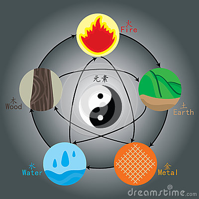 Free Chinese Elements Stock Photo - 49336990