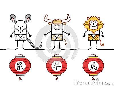 Chinese horoscope 1