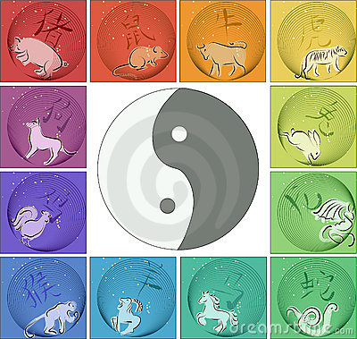 Chinese horoscope around yin yang