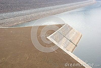 Chinese Hydro Power