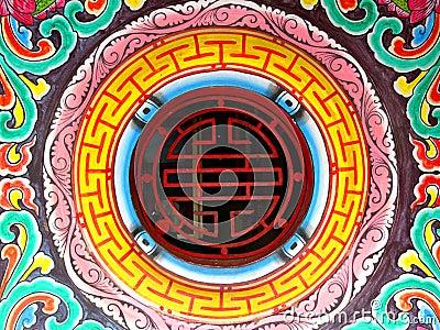 Chinese shrine detail