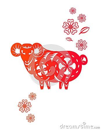 Chinese year of Sheep Lamb