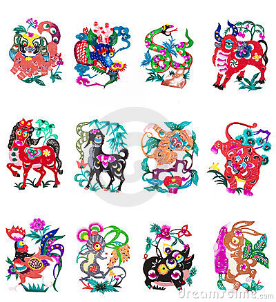 Chinese zodiac sign