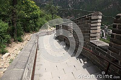 Chinesische Mauer, Peking