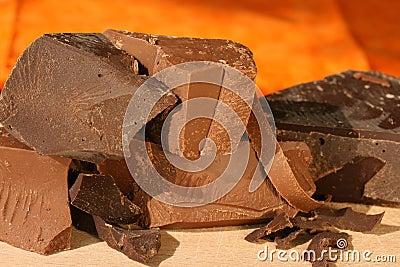 Chocolate chunks:  dark and milk
