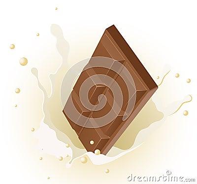 Chocolate in milk splash
