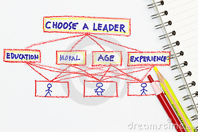 Choose a leader abstract