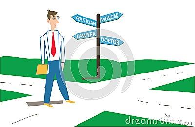 Choosing right career