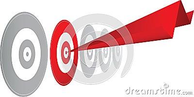 Choosing the right winning target option
