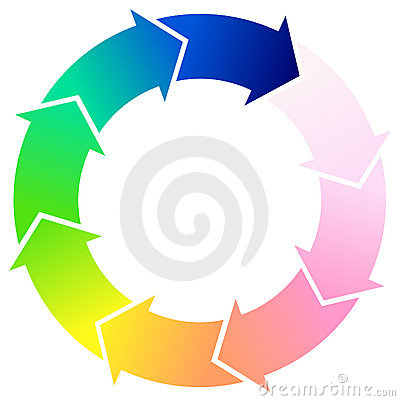 Free Circle Of Arrows Stock Images - 8758874