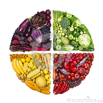 Free Circle Of Colorful Fruits And Vegetables Royalty Free Stock Images - 70603909