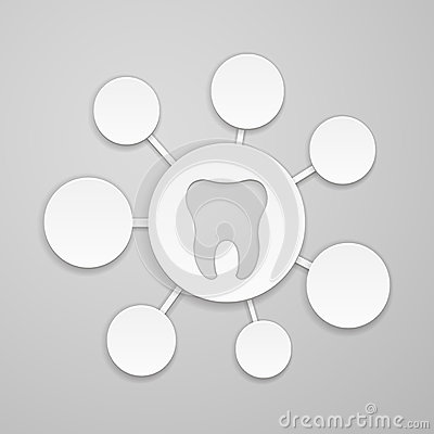 Circles of different sizes around the tooth