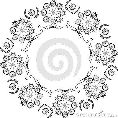 Elemento del cerchio