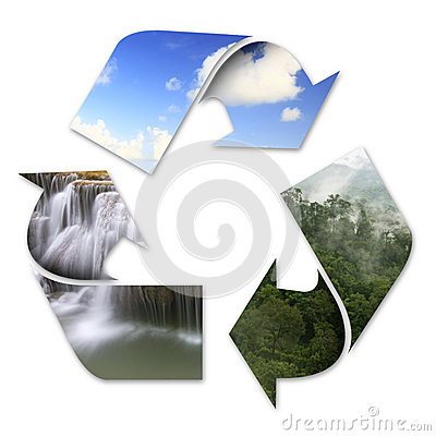Circulation of nature