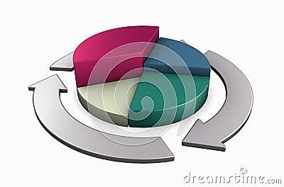 Cirkeldiagram met pijlen