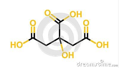 Citric acid structure