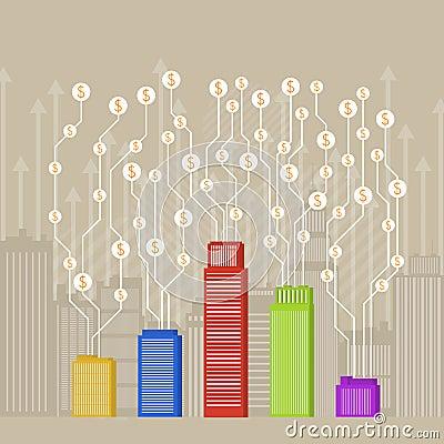 City Business Profit
