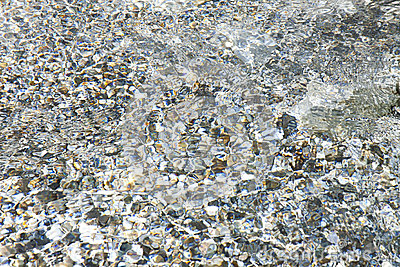 Clear Spring Water Texture