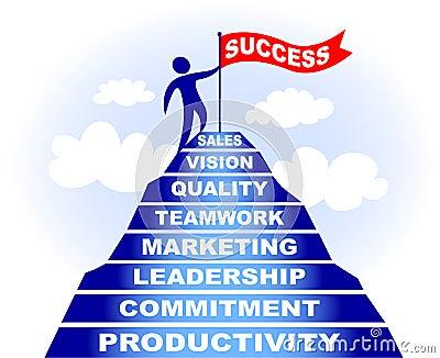 Climb to Business Success/eps