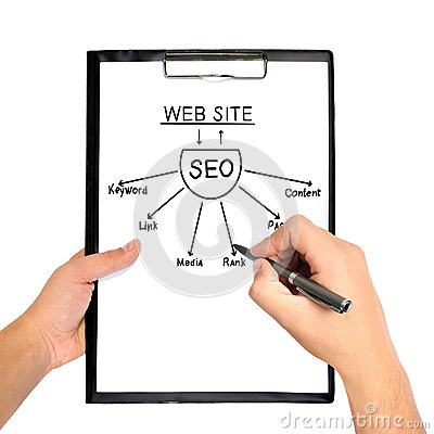 Clipboard with seo scheme
