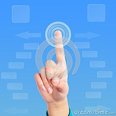 Clique do dedo