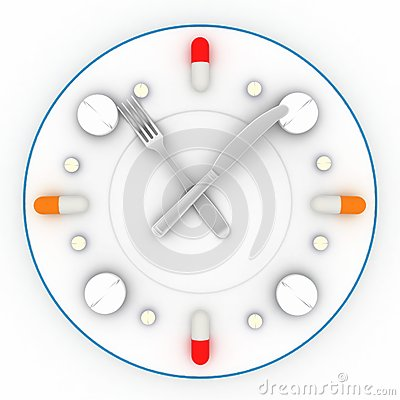 Clock consist of the plate, pills, forks with a knife