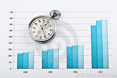 Clock and financial growth chart