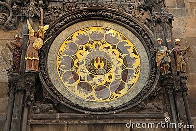 Clock Prague