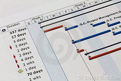 Close up shot of Gantt Chart