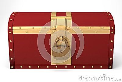 Closed chest