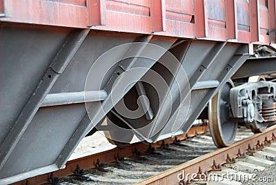 Closeup of a railroad cargo carriage