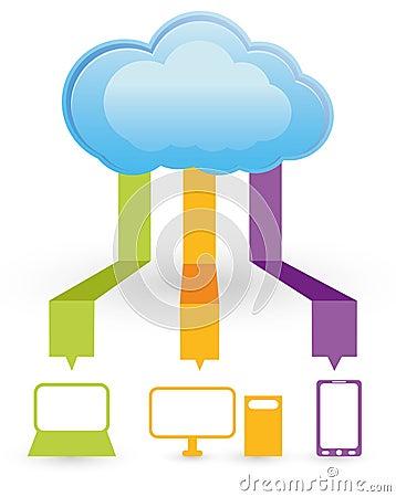 Free Cloud Computing Stock Photography - 27902512