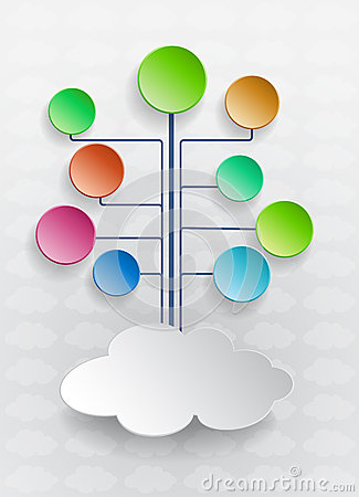 Cloud computing with blank colour circular.Social networks