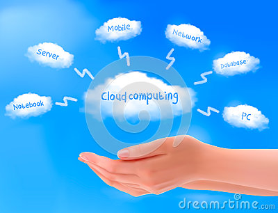 Cloud computing concept. Hands with blue sky