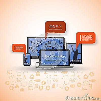 Cloud computing concept - mobility