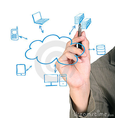 Cloud Computing diagram