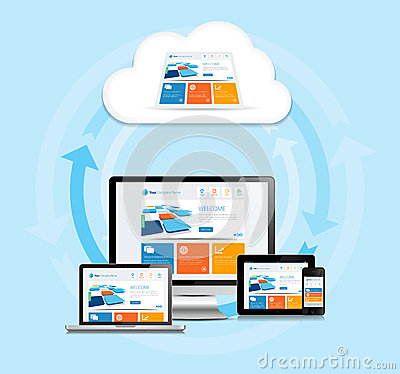 Cloud Computing Experience