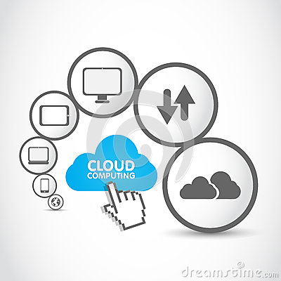 Cloud computing group