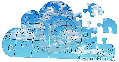 Cloud computing tech puzzle solution