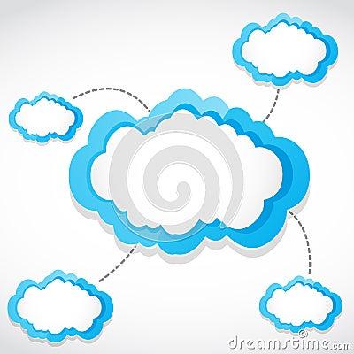 Cloud computing transfer