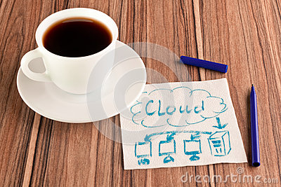 Cloud and desktop on a napkin