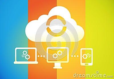 Cloud Sync Across Devices