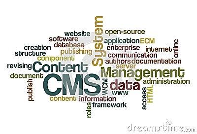 CMS Content Management System - Wordcloud