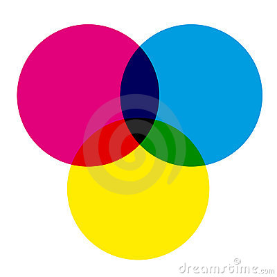 Cmyk to rgb colors
